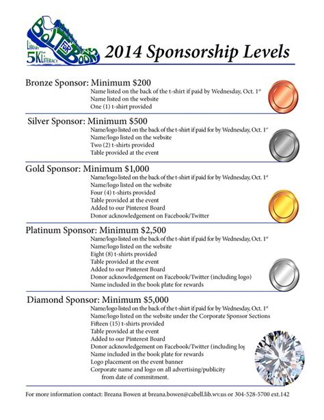 Sponsorship Levels Template sponsorship levels bolt for books library 5k for