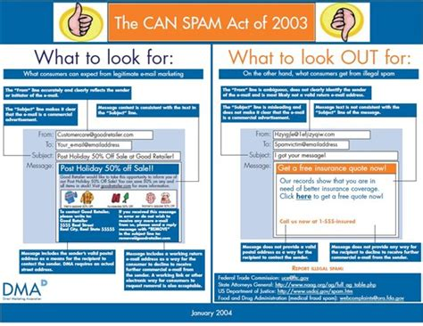 email marketing layout best practices email marketing layout and design an introduction the