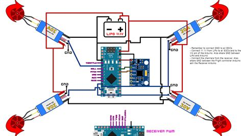 drone flight controller build a drone from scratch