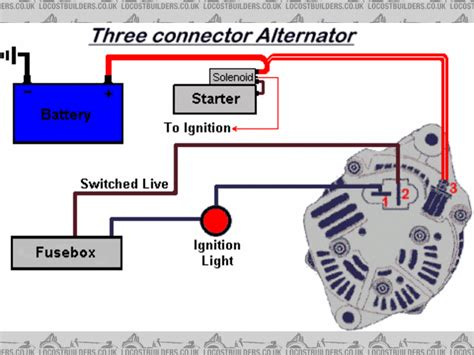 denso alternator switched   sierra switched earth