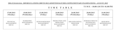 Jntuk Mba 2nd Sem Results 2015 Manabadi by Jntuk Mba Mca Ii Sem R13 R09 Regular Supply Time Tables