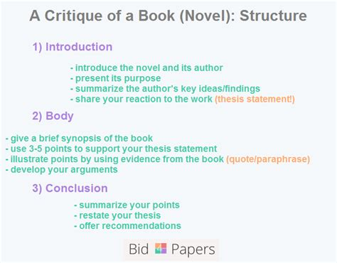 How To Make Critique Paper - how to write a critique of a novel
