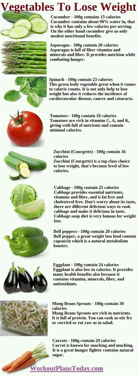 Best Detoxes To Lose Weight After 40 by Best 25 Athletes Diet Ideas On Athlete Diet