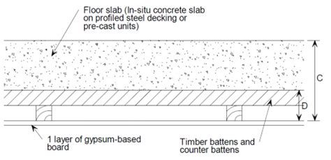 timber roof tile battens perth ceiling batten size timber www gradschoolfairs