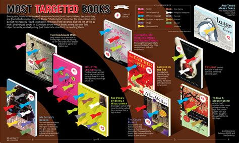 controversial picture books top 10 list of most controversial books of 2009