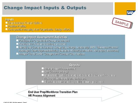 business process impact analysis template bbp change impact analysis sle 2009 v07