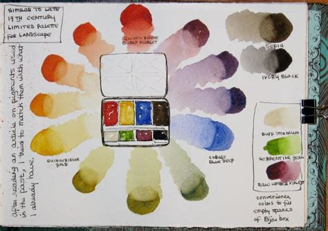 watercolor mixing tutorial 463 best images about watercolor mixing on pinterest
