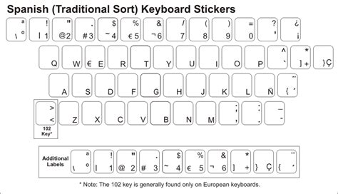 spanish keyboard layout spanish keyboard stickers