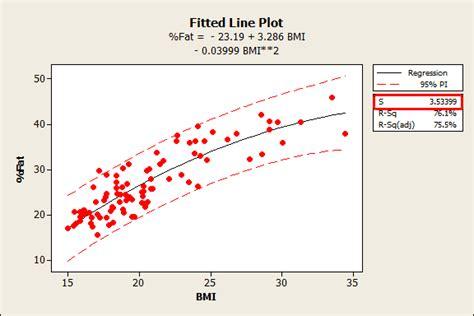 design effect standard error regression analysis how to interpret s the standard