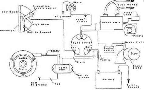 triumph distributor wiring diagram wiring diagram 2018