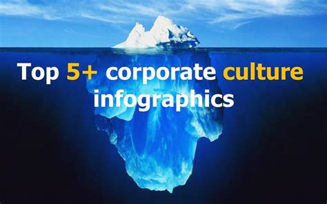 Top Mba For Culture by Top 5 Corporate Culture Infographics