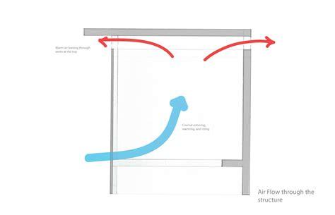 vent diagram bike assignment sts9x s