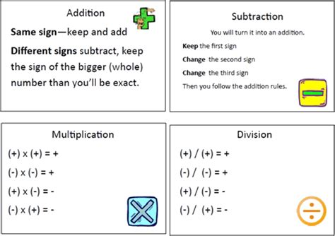 row boat logic problem addition subtraction multiplication division signs www
