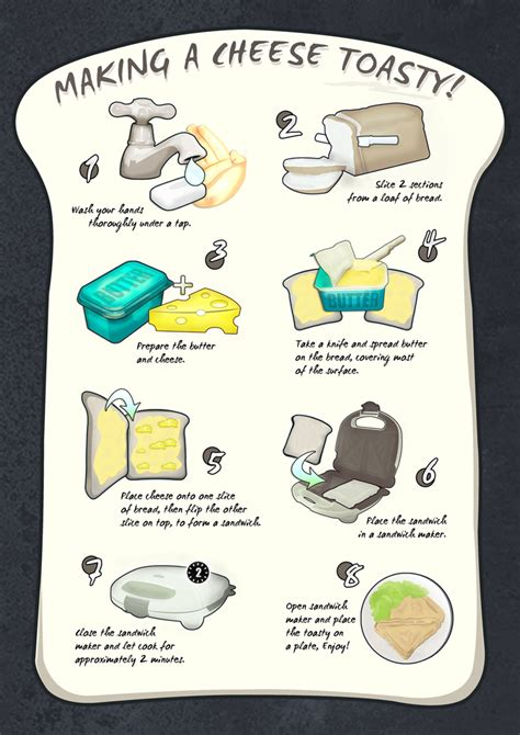 how to make grilled cheese visual ly