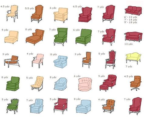 how much fabric to cover chair guide to how many yards needed to upholster