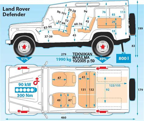 tutorials3d blueprints land rover defender