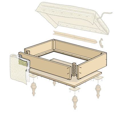 ottoman meuble diy upholstered storage ottoman meubles bricolage et bois