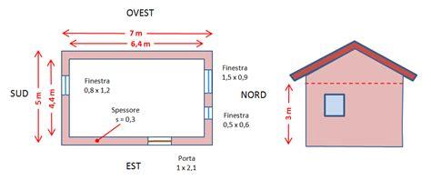superficie lorda di pavimento calcolo ecomondo certificazione energetica degli edifici