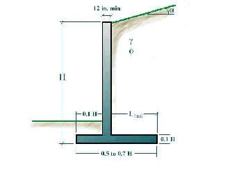 basement wall thickness monolithic concrete retaining walls the concrete network