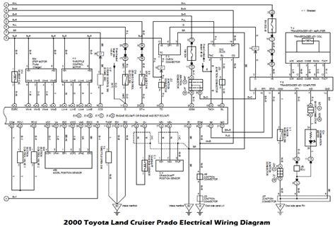 megane scenic wiring diagram html imageresizertool