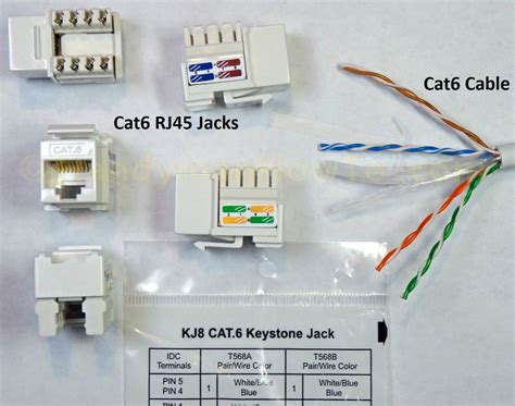 cat6 rj45 wiring diagram cat 6 wiring a or b