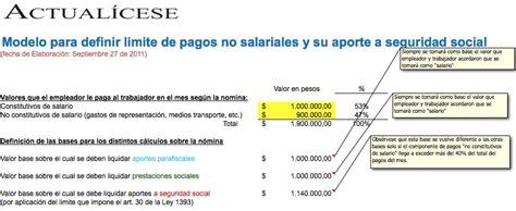 porcentajes de aportes a la seguridad social en colombia 2016 prestaciones sociales modelos y formatos