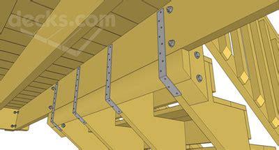 Handrail Support Brackets Stringer Install Internachi Inspection Forum