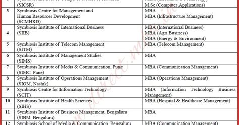 Management Seats For Mba by Mba Direct Admissions Management Nri Quota Seats