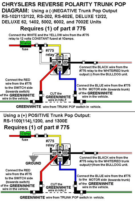 bulldog wiring diagram bulldog security products indy500 co