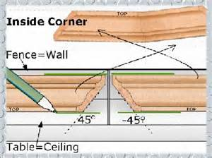 How to install a crown molding diy home improvement ideas