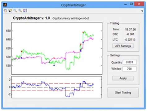 bitcoin arbitrage bitcoin arbitrage bitcoin chat live