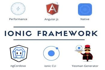 ionic sass tutorial video tutorial membuat aplikasi android dengan ionic framework