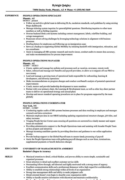 Global Mobility Specialist Cover Letter by Global Mobility Specialist Sle Resume Business Intelligence Analyst Sle Resume