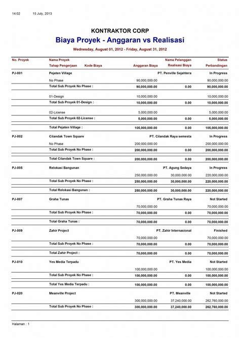 contoh invoice rumah makan contoh 36