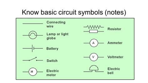 basic wiring quiz free diagrams pictures