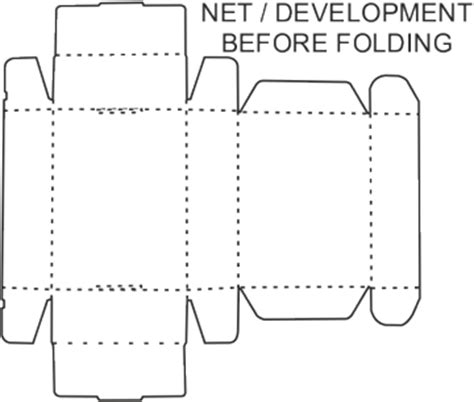 What Is L Development by Nets Developments And Tessellations Perfumed Products