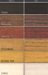 Wood Stain Colors For Kitchen Cabinets Kitchen Cabinet Stain Color Chart Interior Amp Exterior Doors
