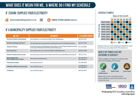 Republica Load Shedding Schedule by Load Shedding Eiug Load Shedding Infographic 20141015