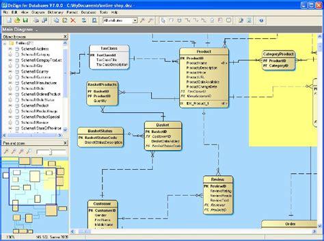 free design database tool database design tool free 28 images free database