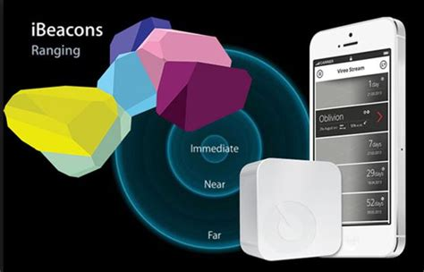 ibeacon android apple ın ibeacon teknolojisi hızlı şekilde yaygınlaşıyor iphone turka