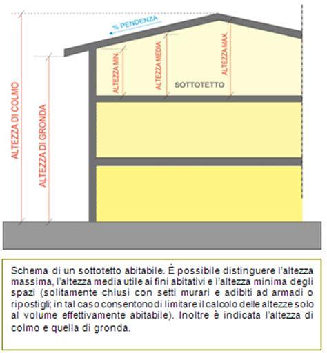 superficie lorda di pavimento definizione mansarda alcune considerazioni tecniche la community