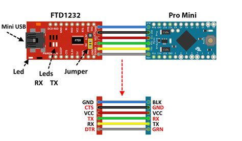 tutorial arduino mini pro b4r tutorial how to connect an arduino pro mini to a pc