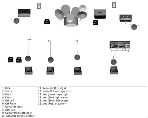 band stage plot template stage plot template playbestonlinegames