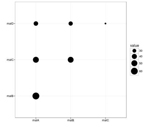 ggplot theme ylab r ggplot coincidence plot r codedump io