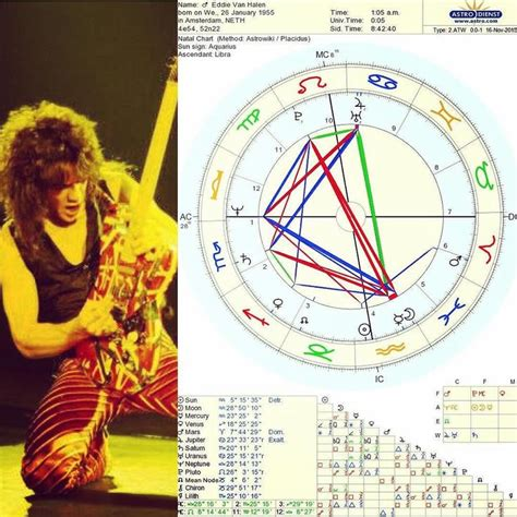 eddie van halen natal chart 17 best ideas about air signs on pinterest astrology