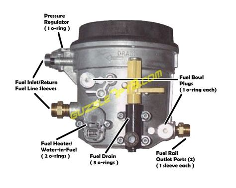 fuel leakage issue  hull truth boating  fishing forum