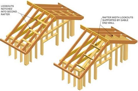 lookout rafters flat roof rafter vs truss difference between rafter and truss