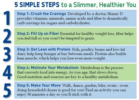 your best year a 5 step plan for achieving your most important goals books 2 5 diet metabolism drink guardblogs