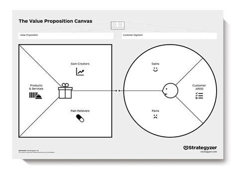 osterwalder business model template 25 best ideas about business model template on business canvas innovation models