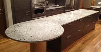 Countertop Options Kitchen Besf Of Ideas Countertops Options With Granite In Modern Kitchen Design Interior Countertop